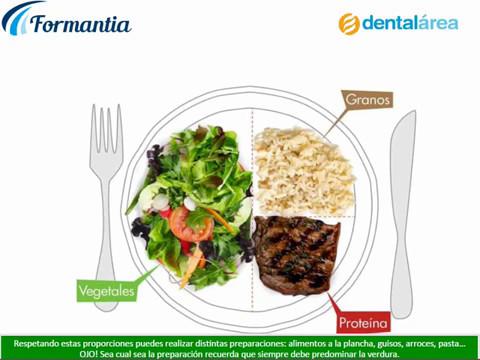 Distribución plato saludable - YouTube