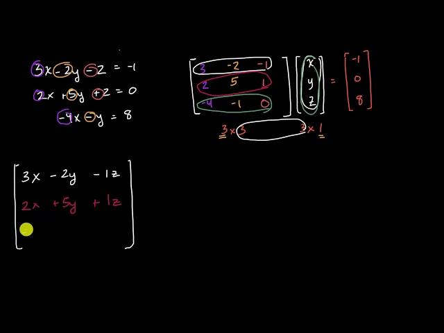 Representing systems of equations with matrices   Matrices   Precalculus   Khan Academy