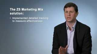 Pharmaceutical Marketing That Works: Marketing Mix