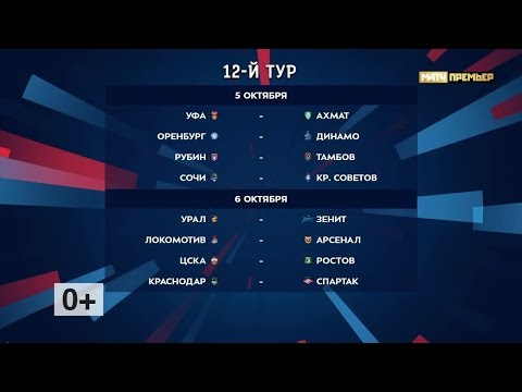 Российская премьер-лига. Обзор 12-го тура