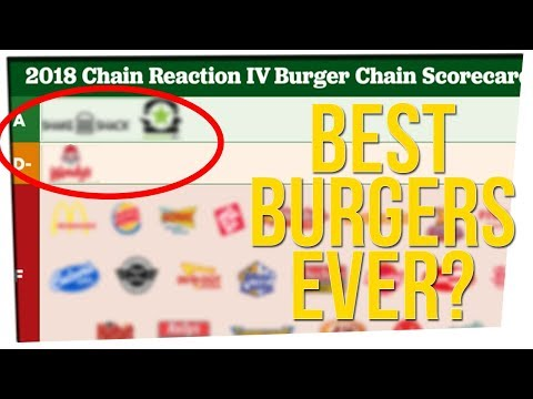 "Most Burger Chains Get ""F"" Rating for Antibiotic Beef ft. DavidSoComedy"