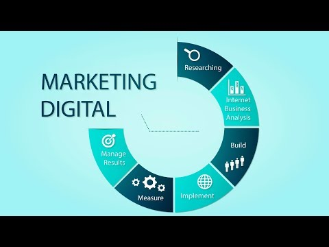 CURSO DE MARKETING DIGITAL – COMPLETO