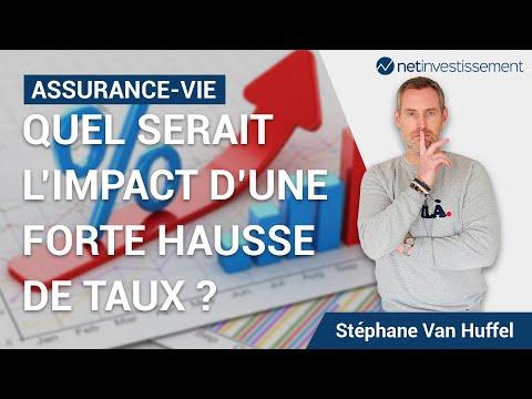 Assurance-vie : quel serait l'impact d'une forte hausse de taux ? [Vidéo BFM]