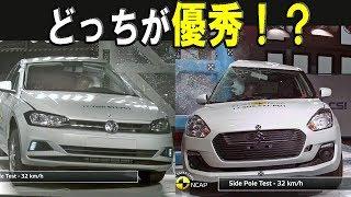 【VW 新型ポロ vs スズキ 新型スイフト】ユーロNCAP どっちが優秀!?