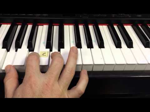 """""""Mary Did You Know"""" Easy Piano Chords - (Matt McCoy)"""