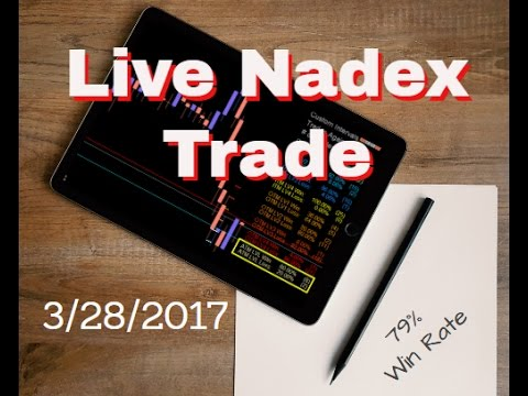 nadex binary options trading signals
