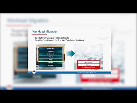 Migrating Oracle E-Business Suite to the Cloud
