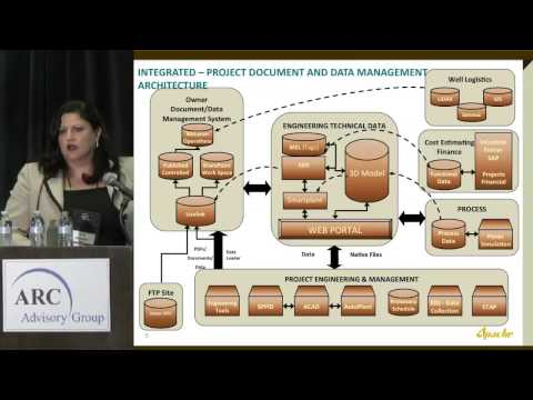 Plant Design Lifecycle CAPEX to OPEX w/ Apache's Erin Delorme @ 2015 ARC Industry Forum Orlando