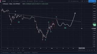 Ethereum (ETH): Forward Discerning a Pattern per Bitcoin.Live: https://bitcoin.live?aid=110
