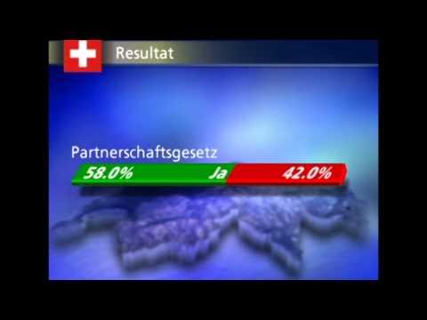 How Direct Democracy Works In Switzerland - Report 3