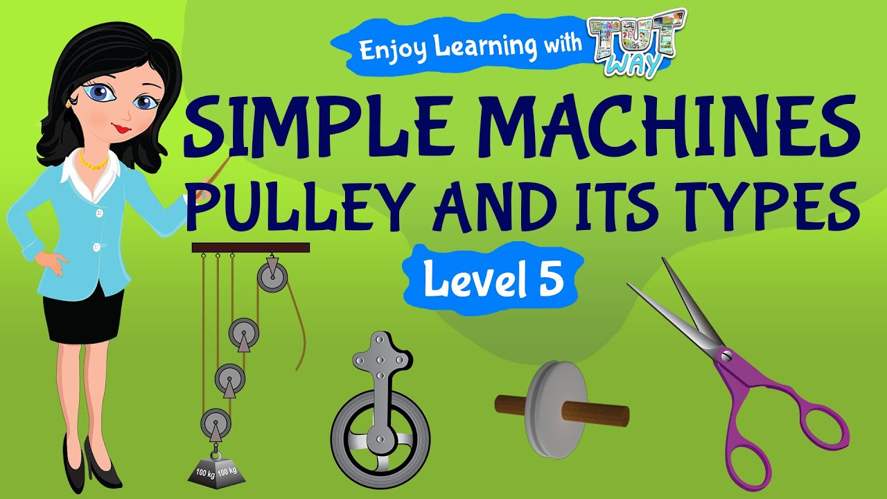 Download Simple Machines–Pulley and its types   Grade-4,5   Science   TutWay  