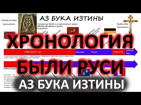 2-2 Хронология были Руси против исторы АЗ БУКА ИЗТИНЫ