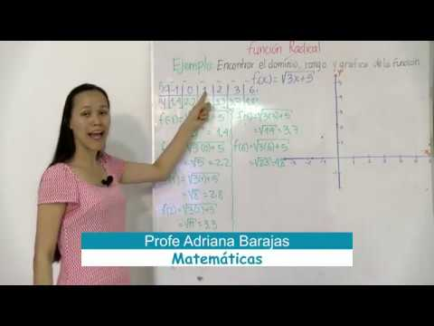 Casio Classwiz fx-991LAX : 12 RAZONES PARA ELEGIRLA from YouTube · Duration:  4 minutes 58 seconds