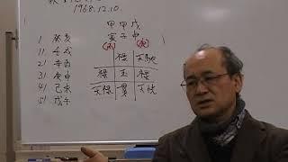 自然法算命学(公式サイト) http://xn--ltrs4nlq4a.jp/ ・自然法コム(...