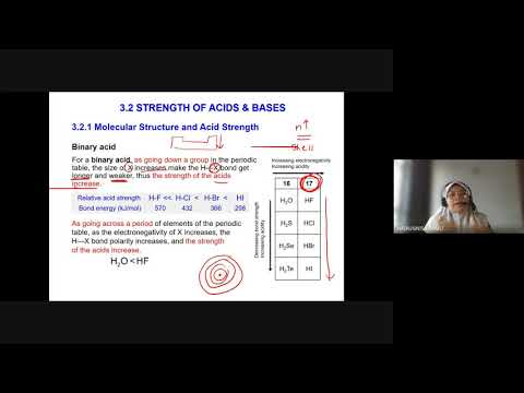 Google Meet CHM096 Lecture S03 \u0026 S04 Subtopic 3.2 - 3.3.1