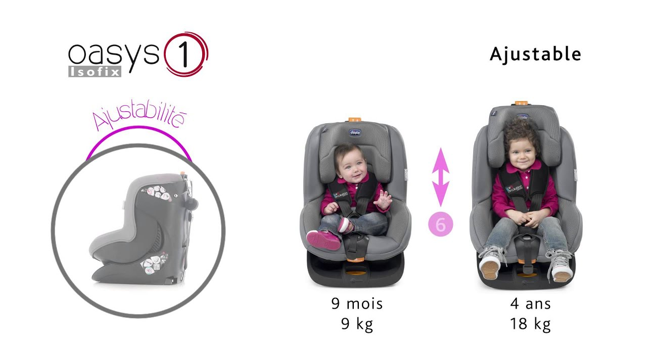 si ge auto groupe 1 oasys 1 isofix par chicco youtube. Black Bedroom Furniture Sets. Home Design Ideas