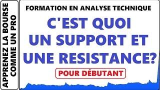 FORMATION GRATUITE : ANALYSE TECHNIQUE #1 LE SUPPORT ET LA RÉSISTANCE