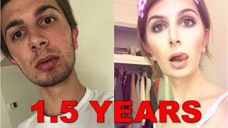 Male to Female Transition Timeline