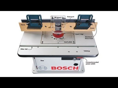 update bosch router plate bosch ra1171 router table and bosch rh youtube com