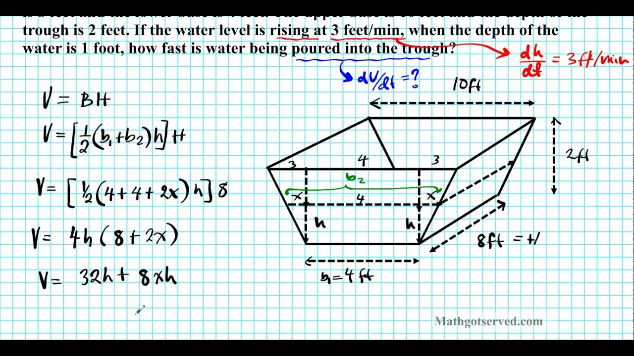 Related Rates Trapezoidal Prism Trough U4 Extra Calculus Youtube