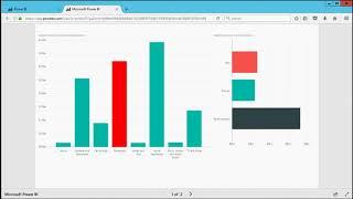 تضمين Power BI التقارير في صفحات الويب