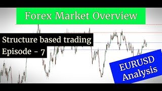 Forex Market Overview ( EURUSD predictions ) Structure Based Trading : EP-7 ( part 1 )