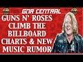 Guns N' Roses News: Guns N' Roses Climbs the Billboard Charts, Manager Talks New Music & Tour!
