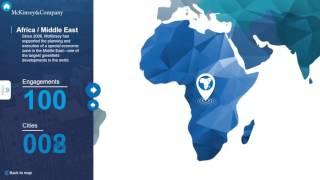 Advanced Interactive PowerPoint Presentation (McKinsey) - DorkyHero.co.za