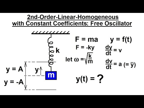 Differential Equation - 2nd Order Linear (9 of 17) Homogeneous with  Constant Coeff: Free Oscillator