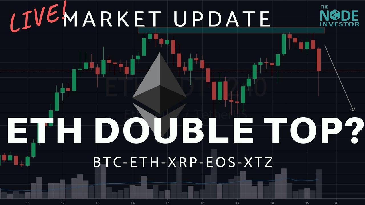 live crypto market charts