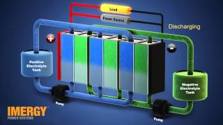 Imergy Power Systems Vanadium Technology