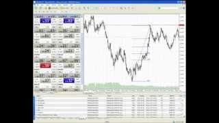 Trading essentials 2 with James Hughes - 2. MetaTrader 5 tutorial