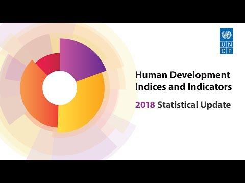2018 Human Development Index