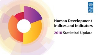 2018 Human Development Index