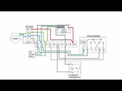 Central Heating Electrical Wiring Part 2 S Plan Youtube
