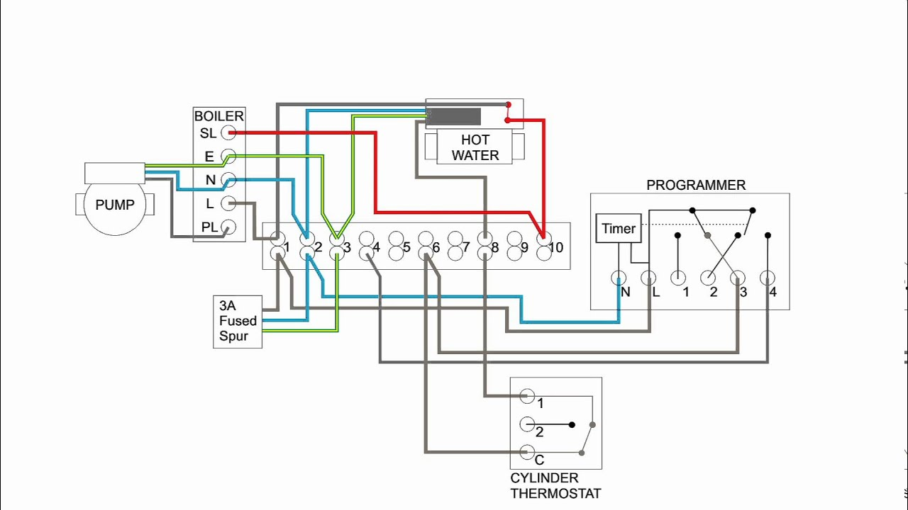 hight resolution of power valve wiring diagram