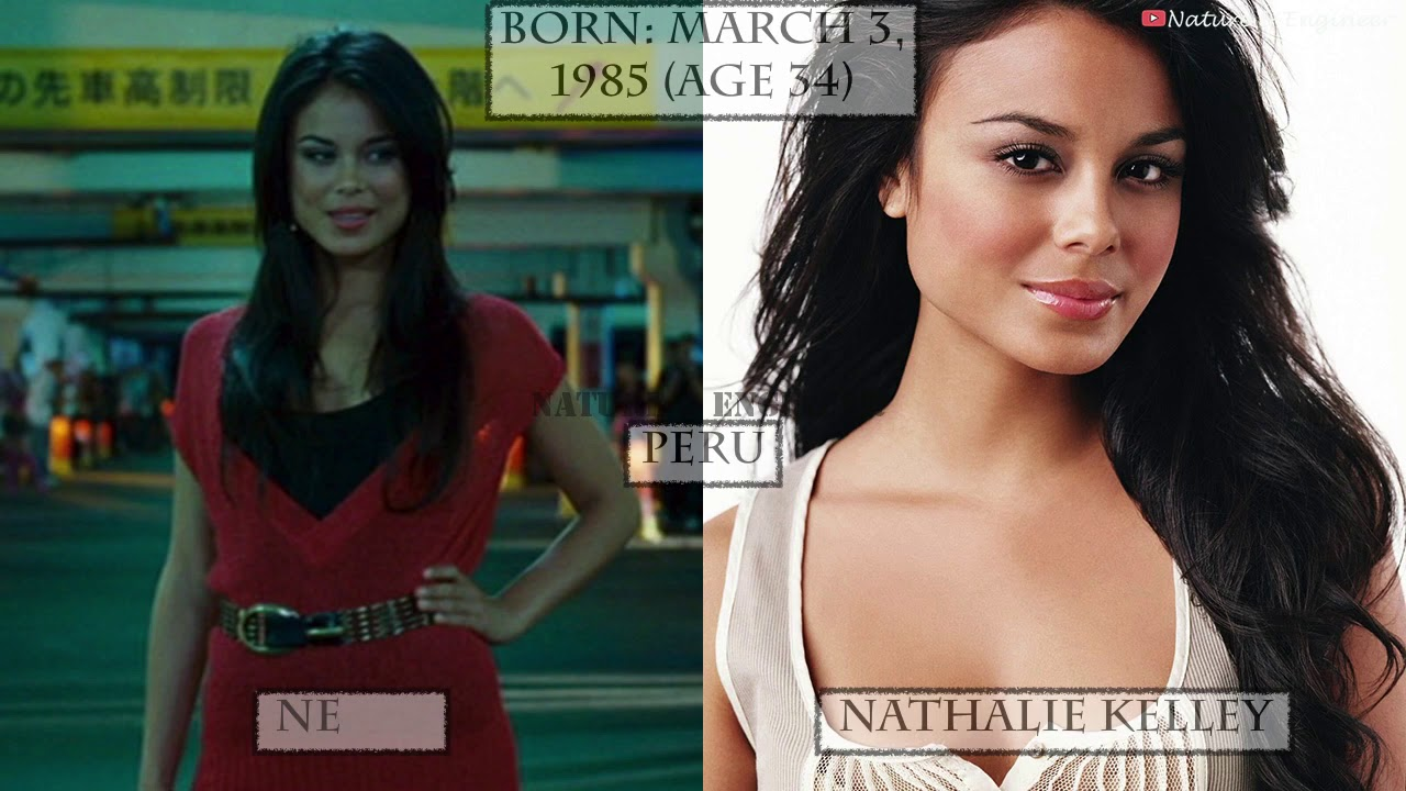 The Fast And The Furious Tokyo Drift 2006 Cast Then And Now Youtube