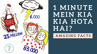 Things That Will Happen In The Next 60 Seconds | Hindi-Urdu
