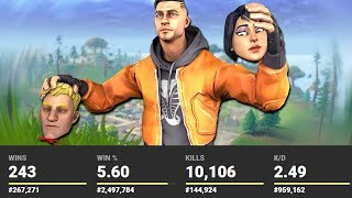 I exposed every NOSKINS stats when I kill them in Fortnite