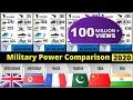 2019 Military Strength Ranking - YouTube