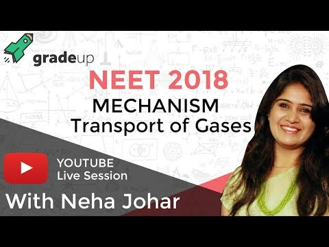 Mechanism of Transport of Gases: NEET 2018 Biology Live Session