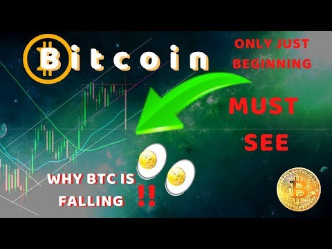 IT HAPPENED!! BITCOIN FALLS TO IMPORTANT PRICE - HERE'S WHAT'S NEXT!! MUST SEE