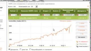 Смотреть Биржа Форекс   Валютный Рынок  Как Заработать Денег В Интернет Е   Интернет Биржа Форекс