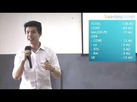 Kuliah di NTU (Nanyang Technological University) Video Seminar Edukasi oleh Henrikus Theorizchy