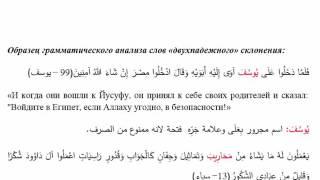 Грамматический анализ Корана  6 урок