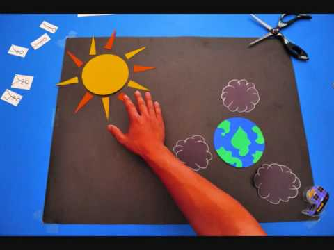 Global Warming Stop Motion Picture Film