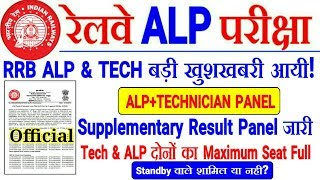 RRB ALP & TECH PANEL LIST जारी। Supplementary Panel Result | Maximum Seat Full हुआ।