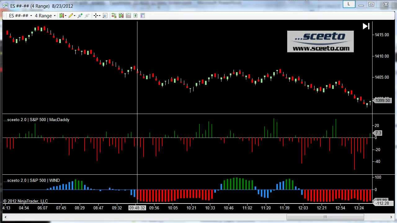 89 in binary trading strategies and tactics