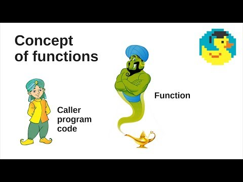 #Java introduction to functions - Easy-to-follow Java #programming for beginners thumbnail