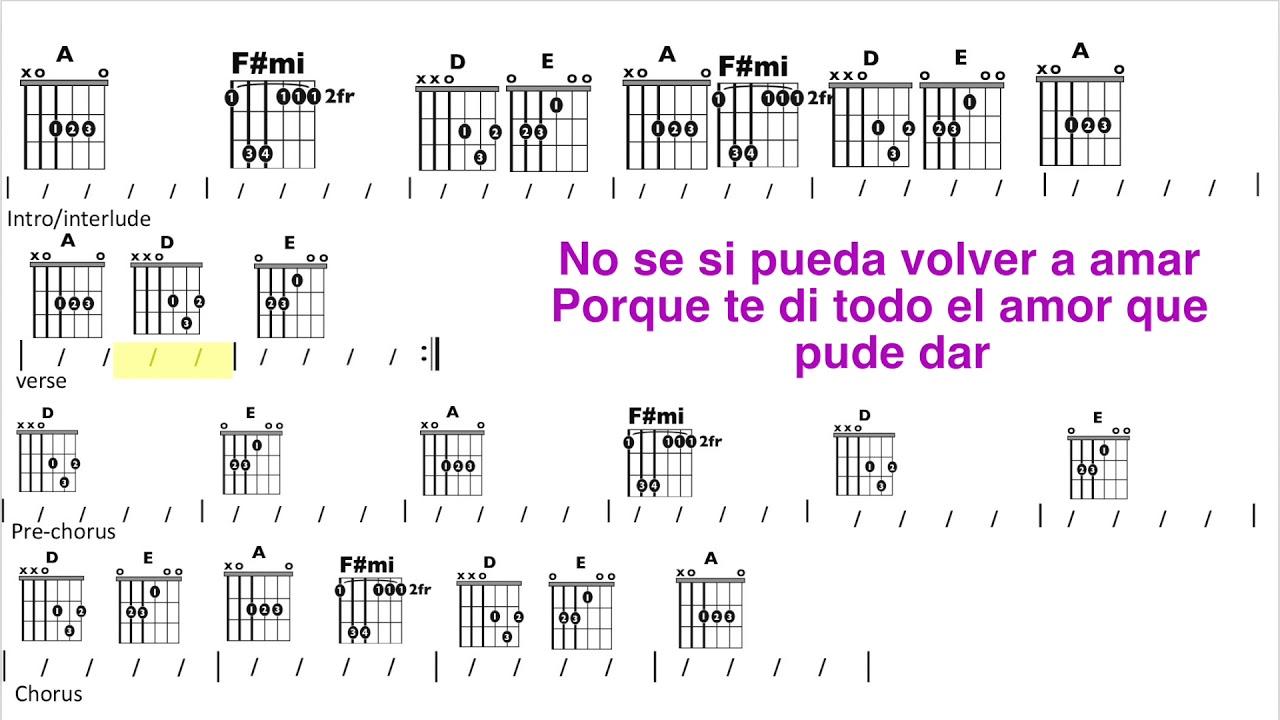 Como La Flor Selena Guitar Chord And Lyric Play Along Youtube